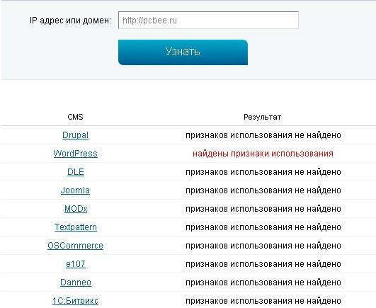 определение движка сайта по IP-адресу или доменному имени