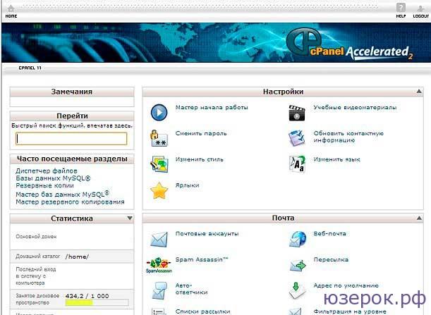 Панель управления сайтом