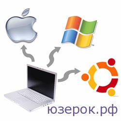 Как посмотреть операционную систему на ноутбуке