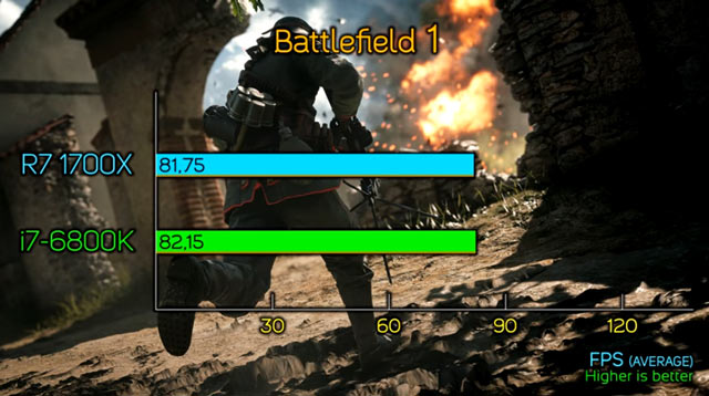 Battlefield 1- равенство