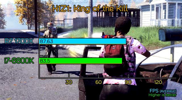 H1Z1: King of the Kill - у AMD небольшой перевес