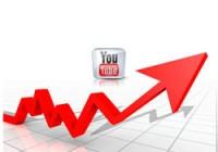 Продвижение канала и видео на YouTube